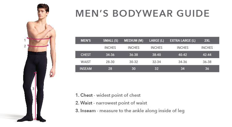 Men Bodywear Guide