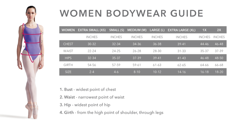 Women Bodywear Guide
