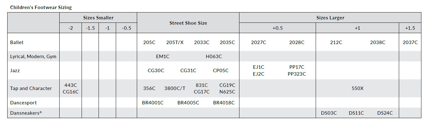 Children Footwear Guide